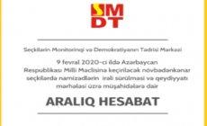 SMDT seçkilərlə bağlı aralıq hesabat yaydı