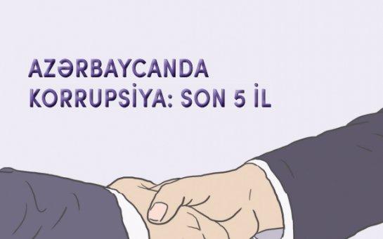 """""""Azərbaycanda korrupsiya: son 5 il"""" adlı hesabat açıqlanıb"""